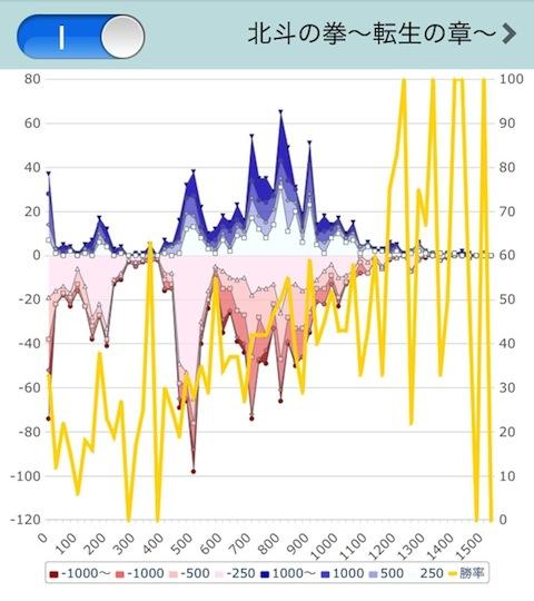 history_hokutotensei
