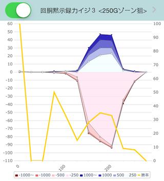 history_kaiji3